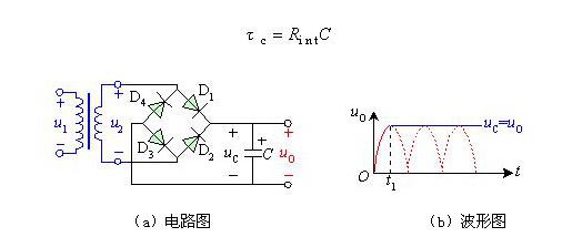 电阻-电容组合起低通滤波作用,这时输入端是两个元件两端,输出端是电容两端,对于后级电路来说,低、高频信号可以过去,但高频信号被电容短路了。(电容通高频信号,阻低频信号,通交流信号,阻直流信号,对于高频信号,电容现在相当与一根导线,所以将高频信号短路了) 对于电容-电阻组合则起高通滤波作用,这时输入端是两个元件两端,输出端是电阻两端,对于后级电路来说,低频信号由于电容存在,过不去,到不了后级电路(电容通高频信号,阻低频信号,通交流信号,阻直流信号),而高频信号却可以通过,所以为高通滤波。  如上图所示为10