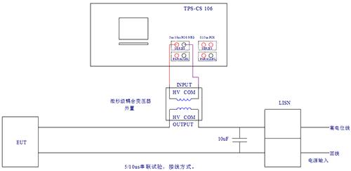 电源线尖峰脉冲发生器 tps-cs106